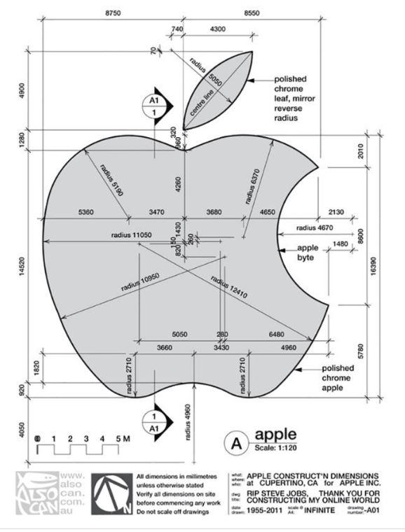 Apple Logo reworking